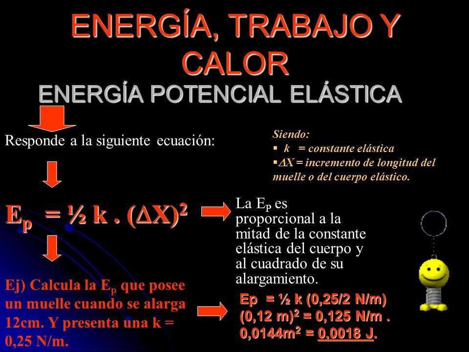 ENERGÍA POTENCIAL ELÁSTICA Siendo: k = constante elástica X = incremento de longitud del muelle o del cuerpo elástico. Responde a la siguiente ecuació