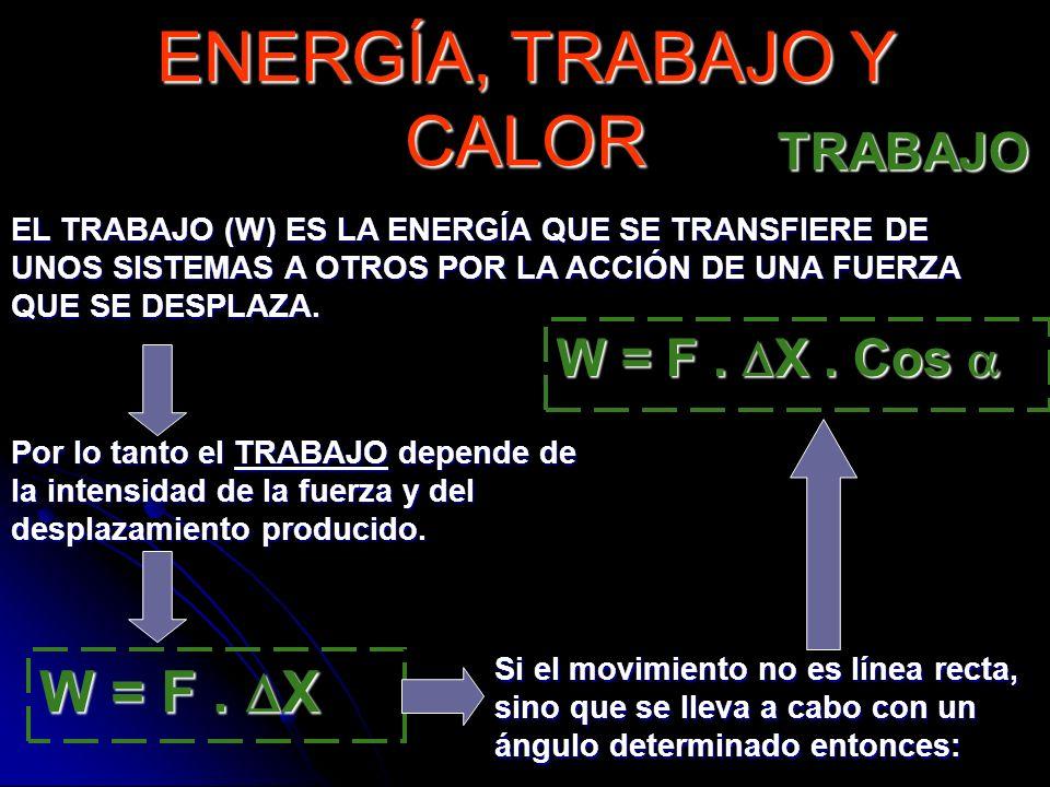 TRABAJO W = F. X EL TRABAJO (W) ES LA ENERGÍA QUE SE TRANSFIERE DE UNOS SISTEMAS A OTROS POR LA ACCIÓN DE UNA FUERZA QUE SE DESPLAZA. Por lo tanto el