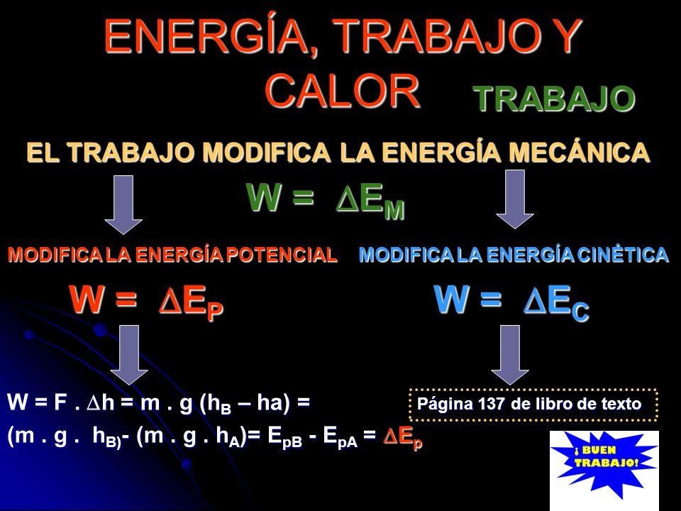 TRABAJO EL TRABAJO MODIFICA LA ENERGÍA MECÁNICA W = F. h = m. g (h B – ha) = (m. g. h B) - (m. g. h A )= E pB - E pA = E p MODIFICA LA ENERGÍA POTENCI