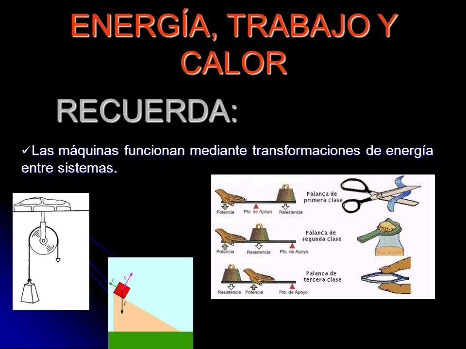 UNIDAD 6 OBJETIVOS DIDÁCTICOS Conocer el concepto de energía y las formas en que se manifiesta en los sistemas materiales.