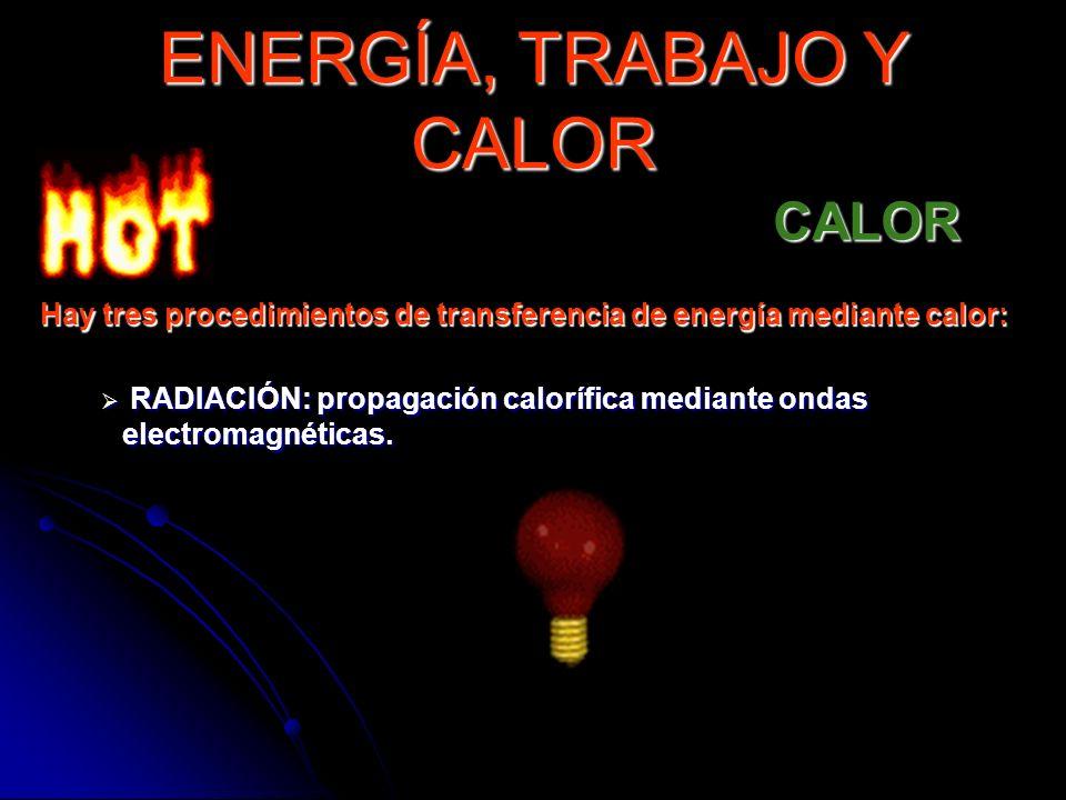 Hay tres procedimientos de transferencia de energía mediante calor: RADIACIÓN: propagación calorífica mediante ondas electromagnéticas. RADIACIÓN: pro