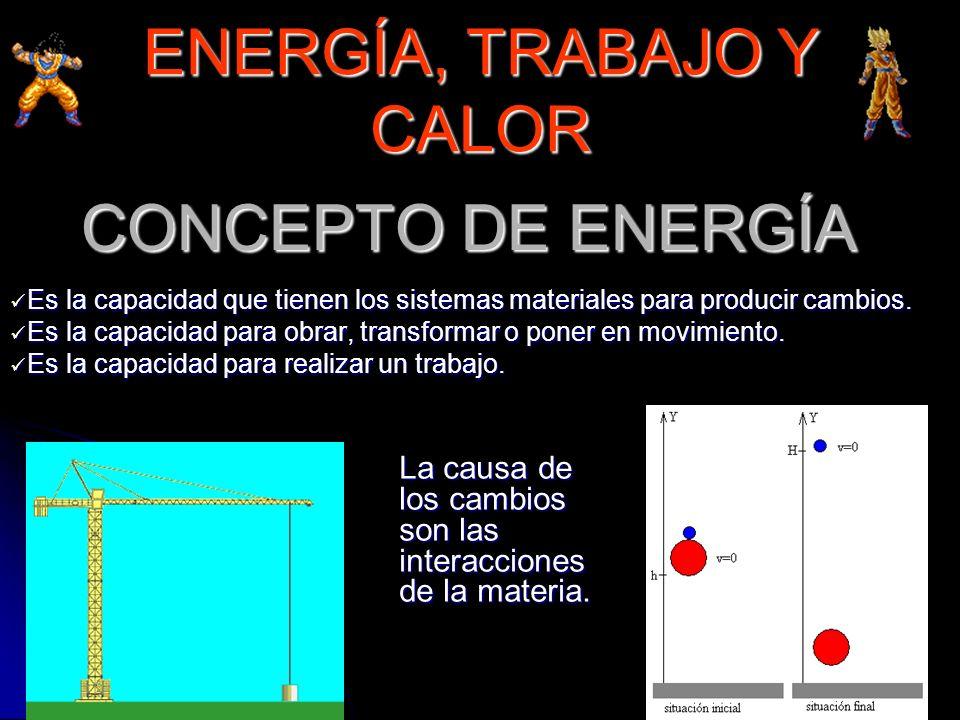 CONCEPTO DE ENERGÍA Es la capacidad que tienen los sistemas materiales para producir cambios. Es la capacidad que tienen los sistemas materiales para