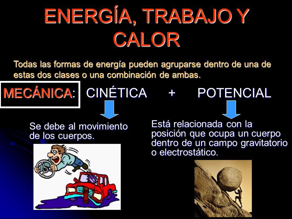 MECÁNICA: CINÉTICA + POTENCIAL Se debe al movimiento de los cuerpos. Está relacionada con la posición que ocupa un cuerpo dentro de un campo gravitato