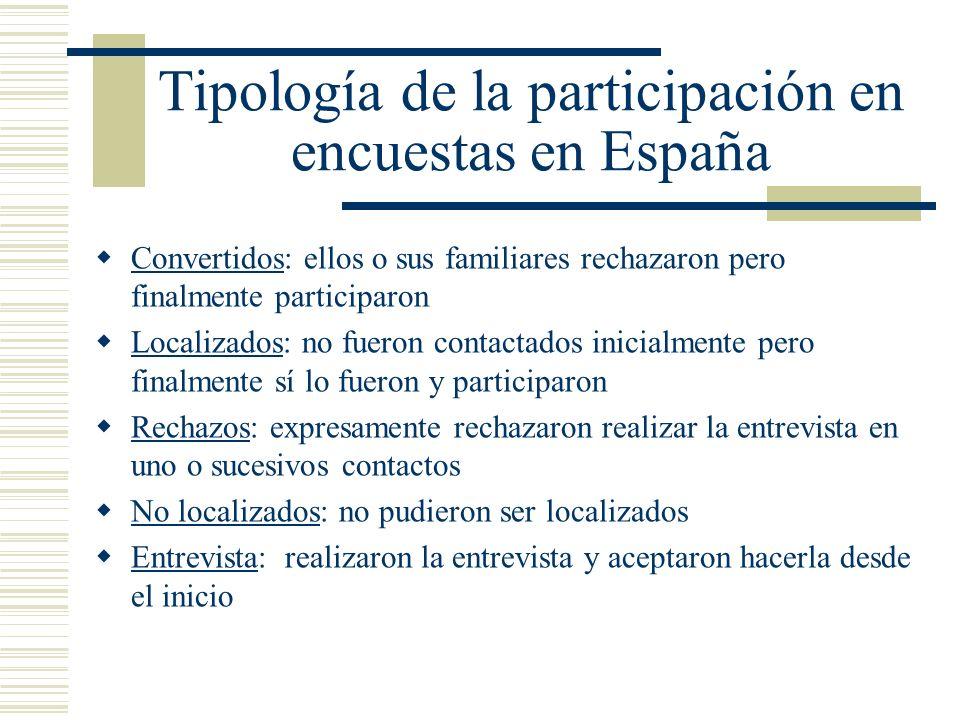 Tipología de la participación en encuestas en España Convertidos: ellos o sus familiares rechazaron pero finalmente participaron Localizados: no fuero