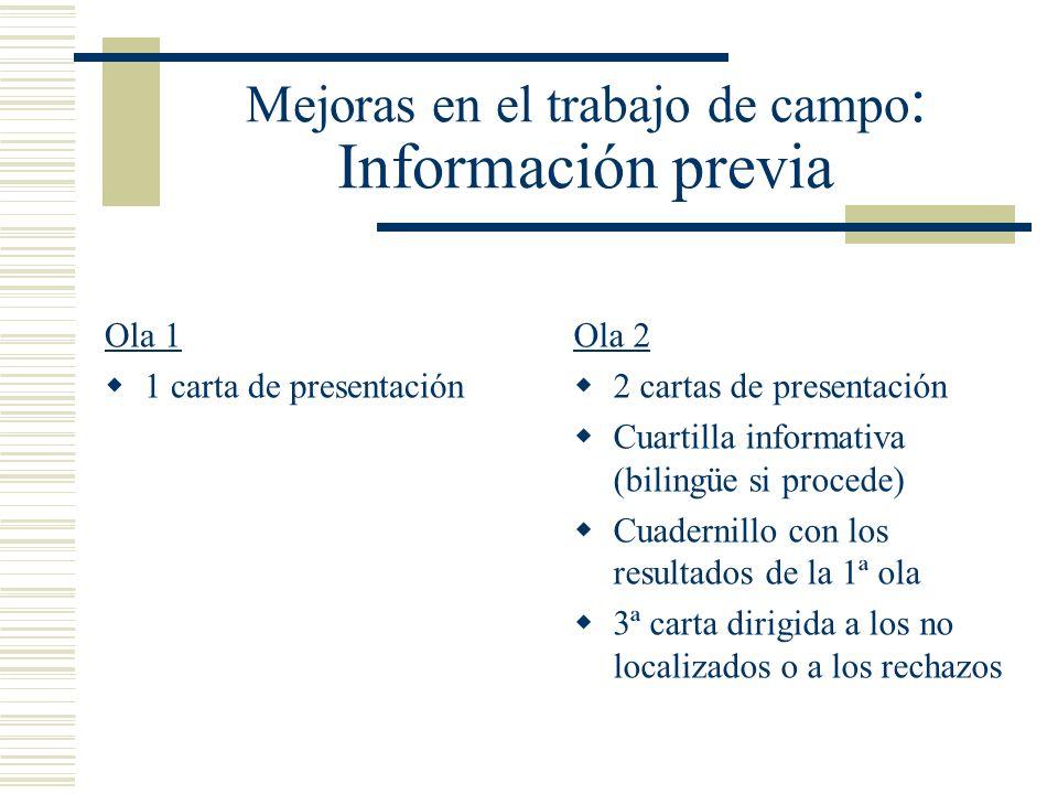 Mejoras en el trabajo de campo : Información previa Ola 1 1 carta de presentación Ola 2 2 cartas de presentación Cuartilla informativa (bilingüe si pr