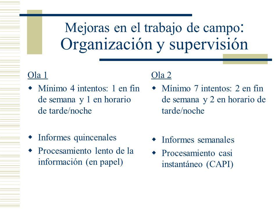 Mejoras en el trabajo de campo : Organización y supervisión Ola 1 Mínimo 4 intentos: 1 en fin de semana y 1 en horario de tarde/noche Informes quincen