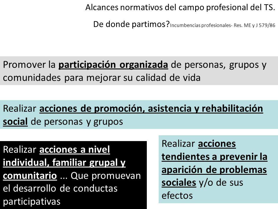 Alcances normativos del campo profesional del TS. De donde partimos? Incumbencias profesionales- Res. ME y J 579/86 Realizar acciones de promoción, as