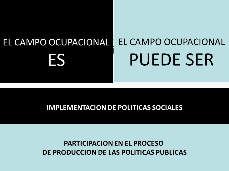 Identificación de un problema Formulación de una decisión o Acción Toma de decisión EjecuciónEvaluación IMPLEMENTACION DE POLITICAS SOCIALES PARTICIPA