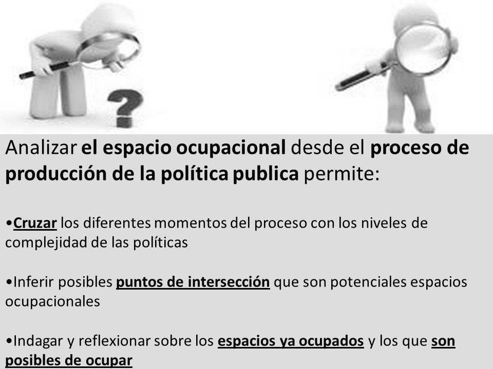 Analizar el espacio ocupacional desde el proceso de producción de la política publica permite: Cruzar los diferentes momentos del proceso con los nive