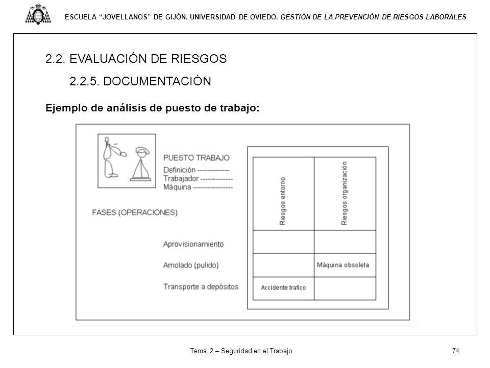 ESCUELA JOVELLANOS DE GIJÓN. UNIVERSIDAD DE OVIEDO. GESTIÓN DE LA PREVENCIÓN DE RIESGOS LABORALES 2.2. EVALUACIÓN DE RIESGOS 2.2.5. DOCUMENTACIÓN Tema