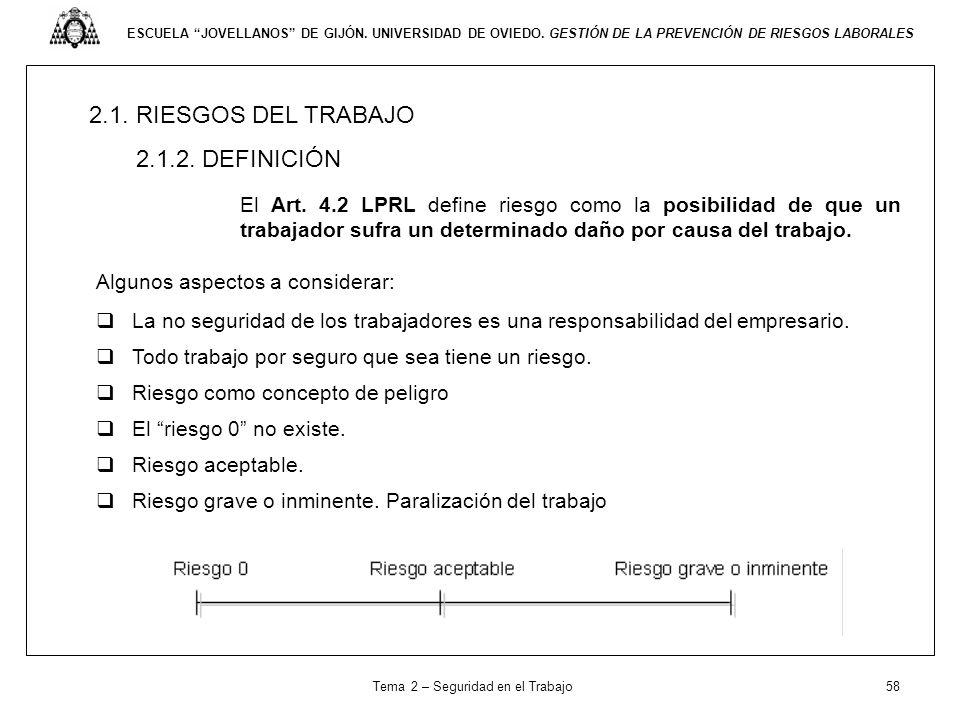 ESCUELA JOVELLANOS DE GIJÓN. UNIVERSIDAD DE OVIEDO. GESTIÓN DE LA PREVENCIÓN DE RIESGOS LABORALES 2.1. RIESGOS DEL TRABAJO 2.1.2. DEFINICIÓN Tema 2 –