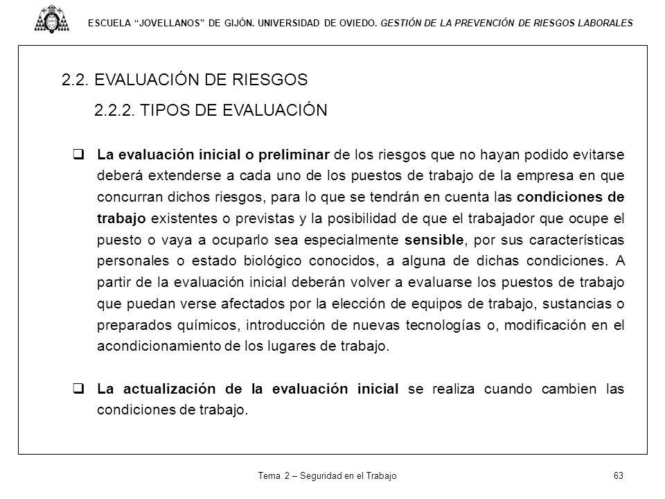 ESCUELA JOVELLANOS DE GIJÓN. UNIVERSIDAD DE OVIEDO. GESTIÓN DE LA PREVENCIÓN DE RIESGOS LABORALES 2.2. EVALUACIÓN DE RIESGOS 2.2.2. TIPOS DE EVALUACIÓ