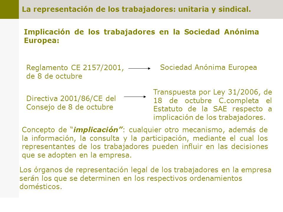 Implicación de los trabajadores en la Sociedad Anónima Europea: Reglamento CE 2157/2001, de 8 de octubre Sociedad Anónima Europea Directiva 2001/86/CE del Consejo de 8 de octubre Transpuesta por Ley 31/2006, de 18 de octubre C.completa el Estatuto de la SAE respecto a implicación de los trabajadores.