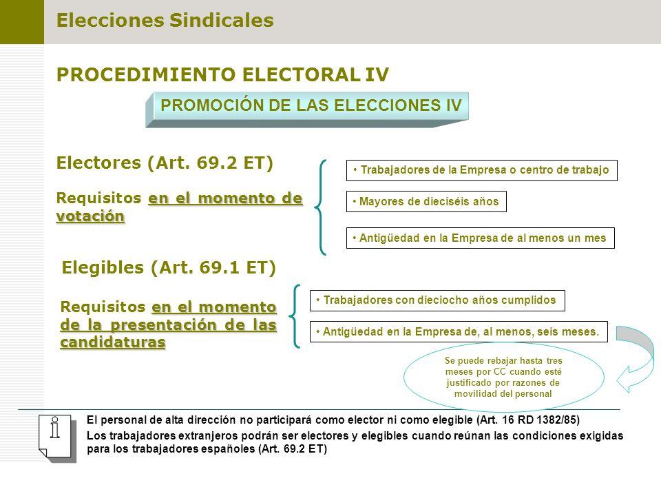 PROCEDIMIENTO ELECTORAL IV PROMOCIÓN DE LAS ELECCIONES IV Electores (Art.