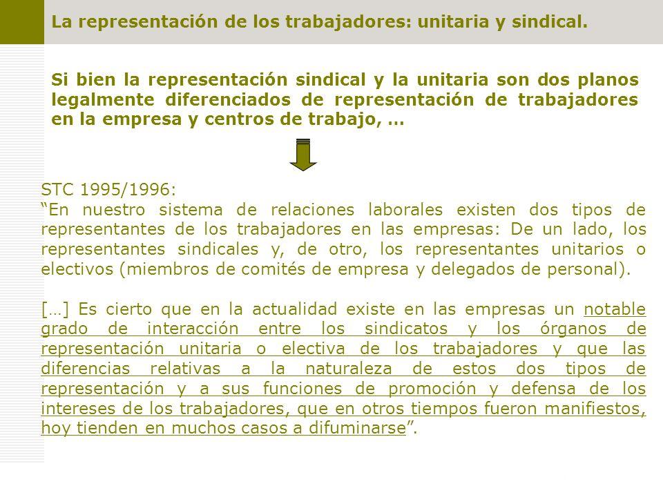 La representación de los trabajadores: unitaria y sindical. Si bien la representación sindical y la unitaria son dos planos legalmente diferenciados d