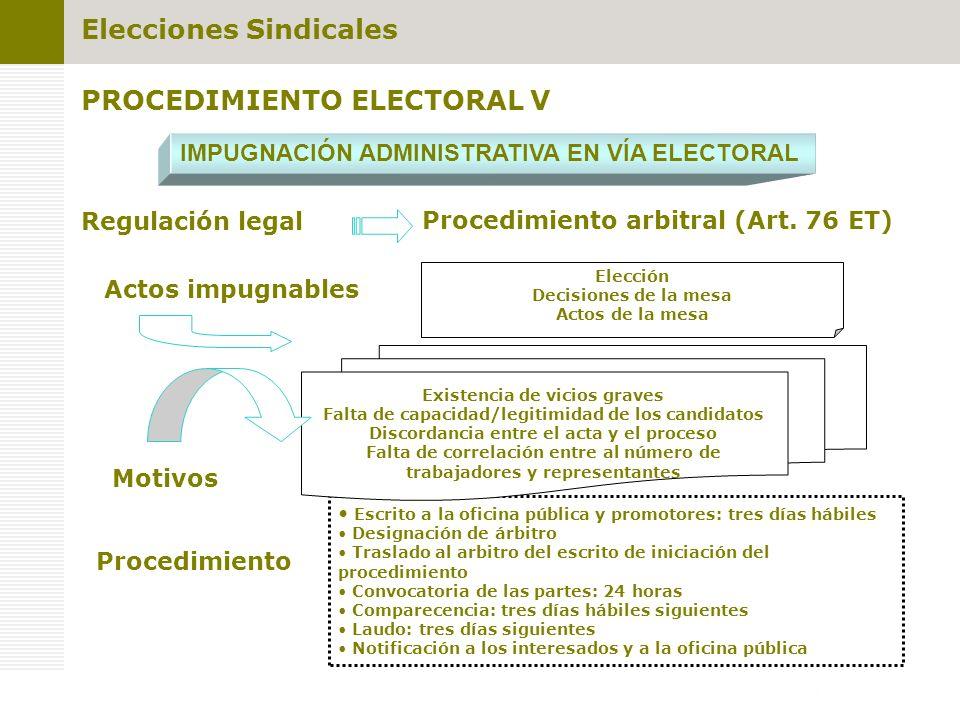IMPUGNACIÓN ADMINISTRATIVA EN VÍA ELECTORAL PROCEDIMIENTO ELECTORAL V Procedimiento arbitral (Art.