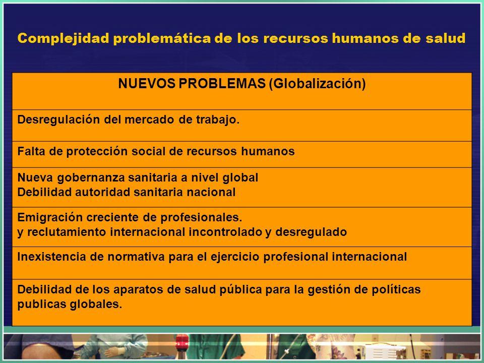 Complejidad problemática de los recursos humanos de salud NUEVOS PROBLEMAS (Globalización) Desregulación del mercado de trabajo. Falta de protección s