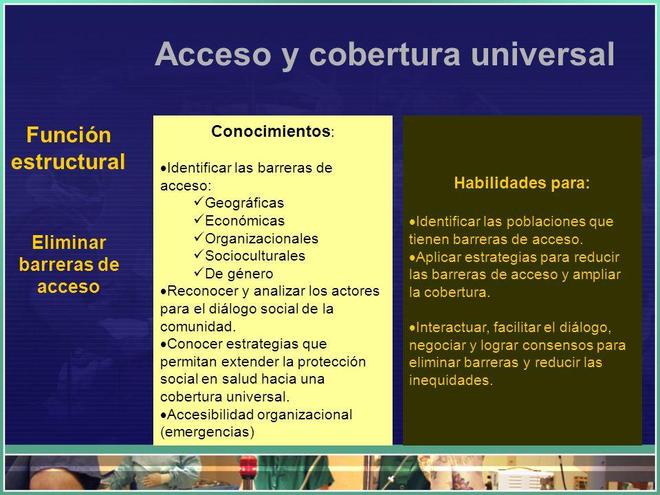 Acceso y cobertura universal Función estructural Eliminar barreras de acceso Conocimientos : Identificar las barreras de acceso: Geográficas Económica