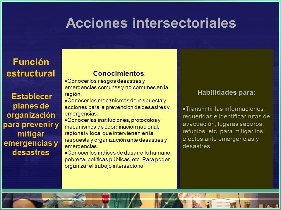 Acciones intersectoriales Función estructural Establecer planes de organización para prevenir y mitigar emergencias y desastres Conocimientos : Conoce