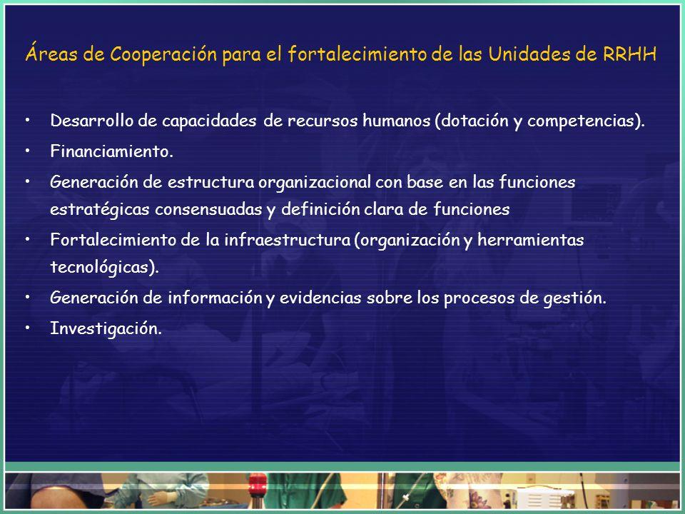 Áreas de Cooperación para el fortalecimiento de las Unidades de RRHH Desarrollo de capacidades de recursos humanos (dotación y competencias). Financia
