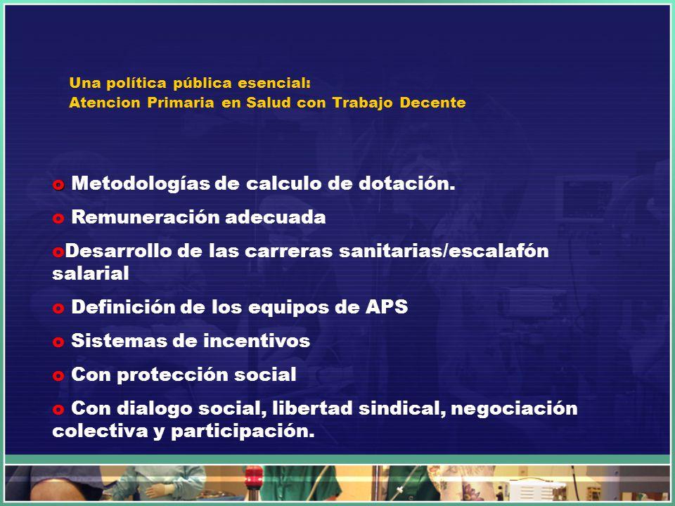 Una política pública esencial: Atencion Primaria en Salud con Trabajo Decente o o Metodologías de calculo de dotación. o Remuneración adecuada oDesarr