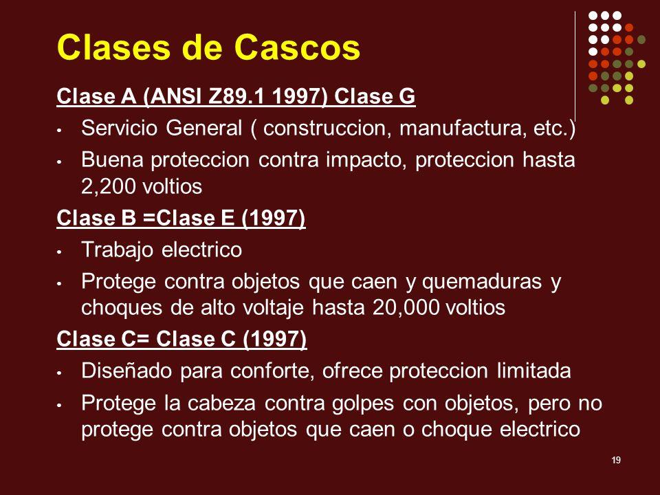 19 Clases de Cascos Clase A (ANSI Z89.1 1997) Clase G Servicio General ( construccion, manufactura, etc.) Buena proteccion contra impacto, proteccion