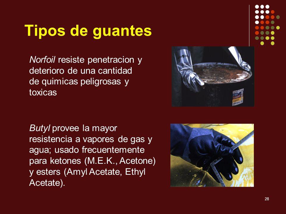 28 Norfoil resiste penetracion y deterioro de una cantidad de quimicas peligrosas y toxicas Butyl provee la mayor resistencia a vapores de gas y agua;