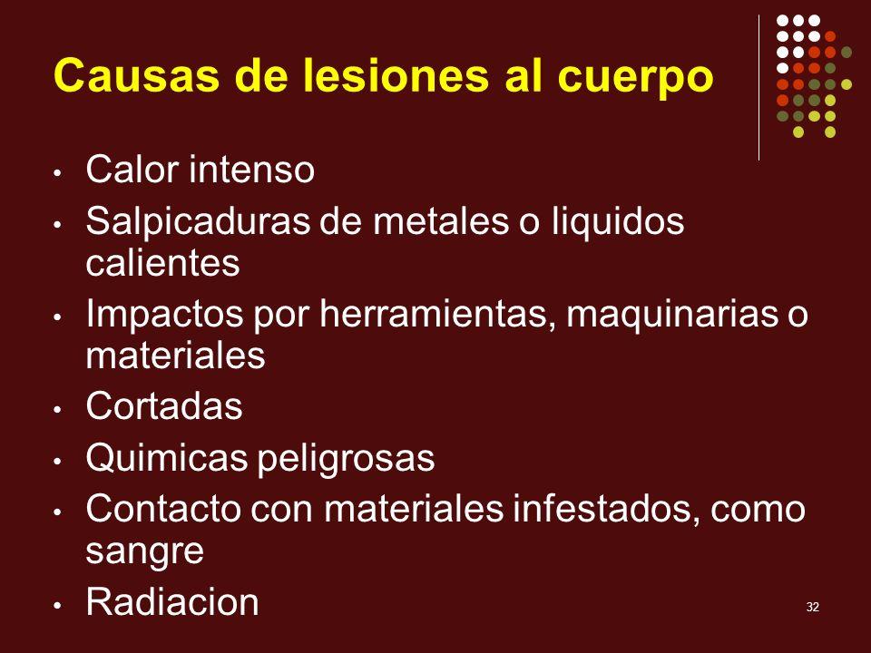 32 Causas de lesiones al cuerpo Calor intenso Salpicaduras de metales o liquidos calientes Impactos por herramientas, maquinarias o materiales Cortada