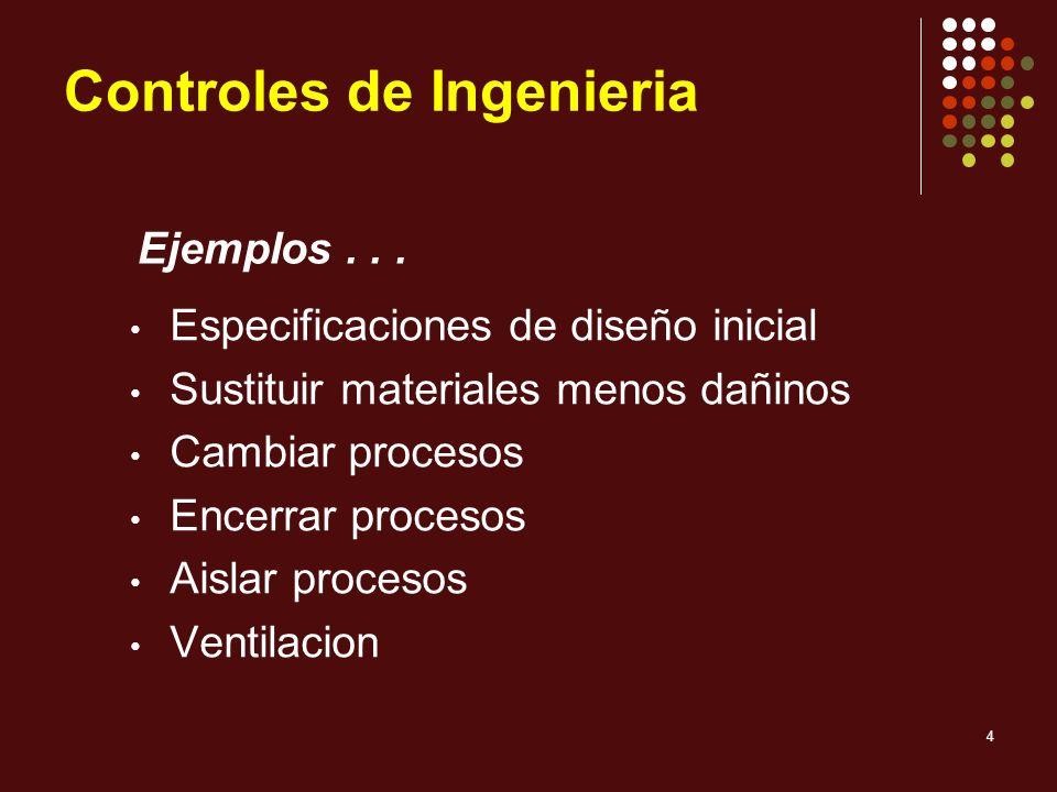 4 Controles de Ingenieria Especificaciones de diseño inicial Sustituir materiales menos dañinos Cambiar procesos Encerrar procesos Aislar procesos Ven