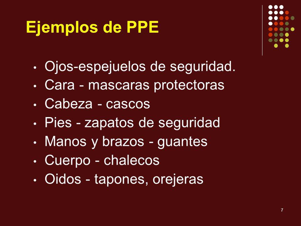 7 Ejemplos de PPE Ojos-espejuelos de seguridad. Cara - mascaras protectoras Cabeza - cascos Pies - zapatos de seguridad Manos y brazos - guantes Cuerp