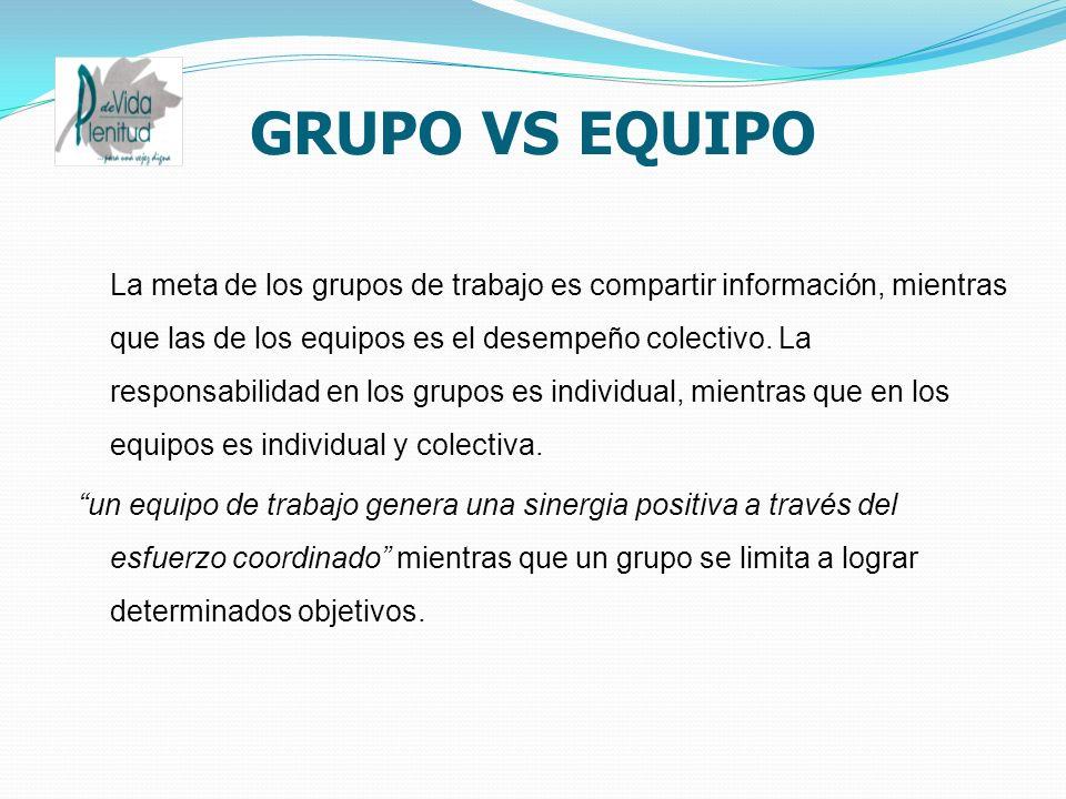 GRUPO VS EQUIPO La meta de los grupos de trabajo es compartir información, mientras que las de los equipos es el desempeño colectivo. La responsabilid