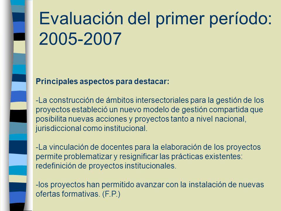 Evaluación del primer período: 2005-2007 Principales aspectos para destacar: -La construcción de ámbitos intersectoriales para la gestión de los proyectos estableció un nuevo modelo de gestión compartida que posibilita nuevas acciones y proyectos tanto a nivel nacional, jurisdiccional como institucional.