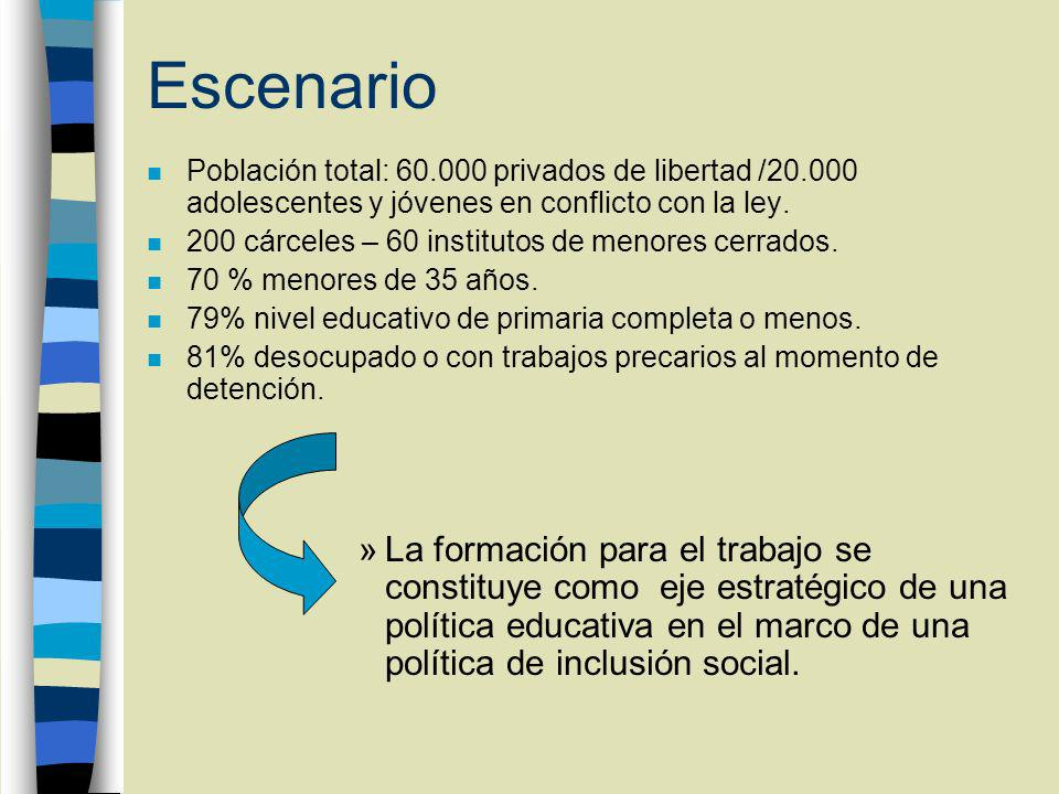 Escenario n Población total: 60.000 privados de libertad /20.000 adolescentes y jóvenes en conflicto con la ley.