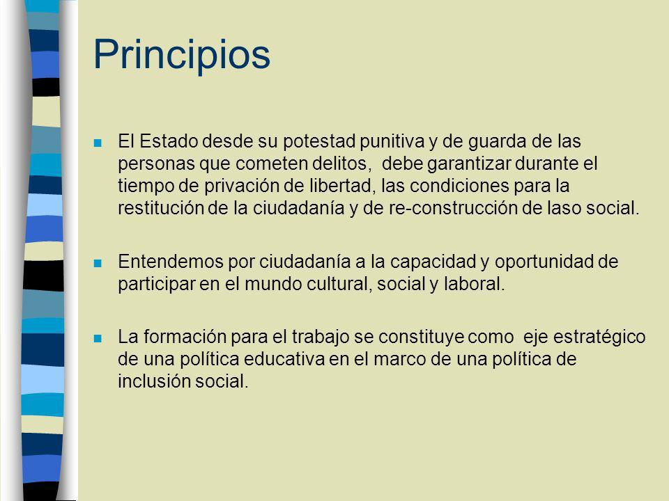 Principios n El Estado desde su potestad punitiva y de guarda de las personas que cometen delitos, debe garantizar durante el tiempo de privación de libertad, las condiciones para la restitución de la ciudadanía y de re-construcción de laso social.