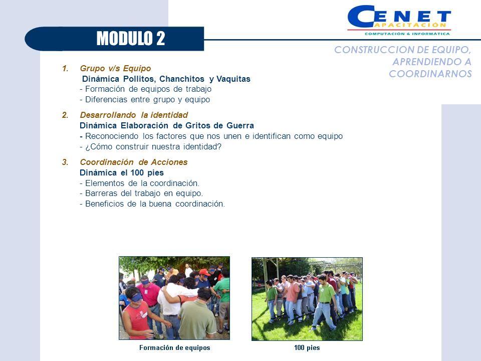 1.Grupo v/s Equipo Dinámica Pollitos, Chanchitos y Vaquitas - Formación de equipos de trabajo - Diferencias entre grupo y equipo 2.Desarrollando la id
