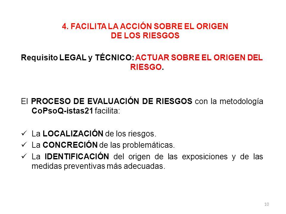 Requisito LEGAL y TÉCNICO: ACTUAR SOBRE EL ORIGEN DEL RIESGO. El PROCESO DE EVALUACIÓN DE RIESGOS con la metodología CoPsoQ-istas21 facilita: La LOCAL