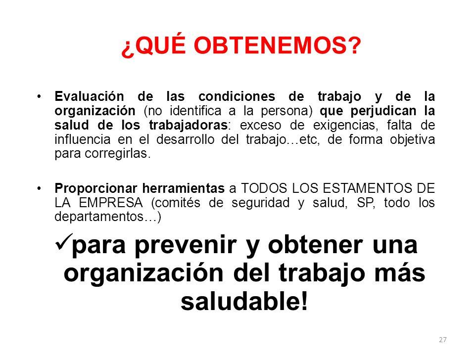 Evaluación de las condiciones de trabajo y de la organización (no identifica a la persona) que perjudican la salud de los trabajadoras: exceso de exig
