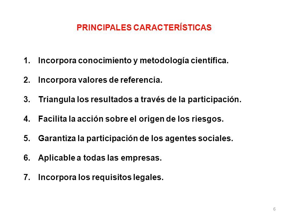 PRINCIPALES CARACTERÍSTICAS 1.Incorpora conocimiento y metodología científica. 2.Incorpora valores de referencia. 3.Triangula los resultados a través