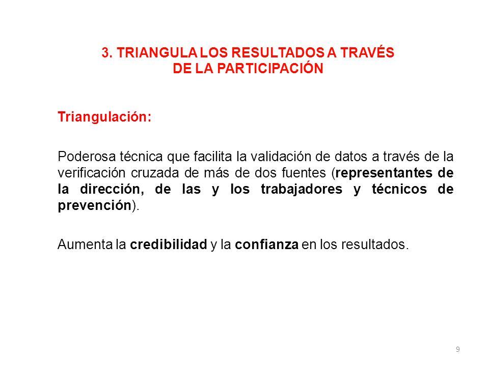 Triangulación: Poderosa técnica que facilita la validación de datos a través de la verificación cruzada de más de dos fuentes (representantes de la di