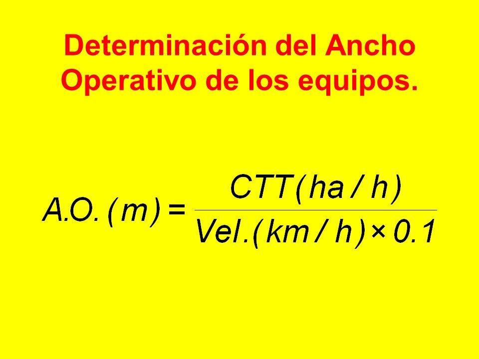 Determinación del Ancho Operativo de los equipos.