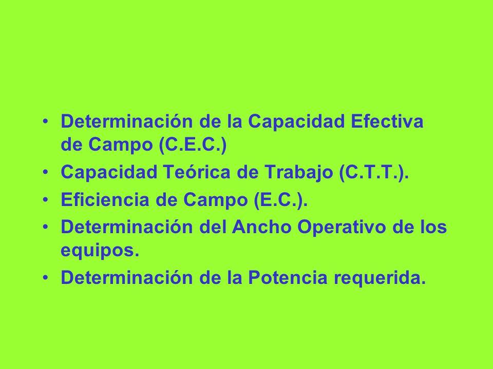 Determinación de la Capacidad Efectiva de Campo (C.E.C.) Capacidad Teórica de Trabajo (C.T.T.). Eficiencia de Campo (E.C.). Determinación del Ancho Op