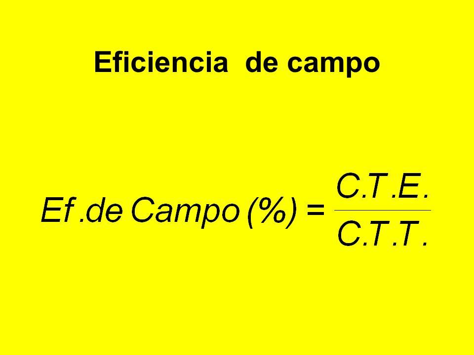 Eficiencia de campo