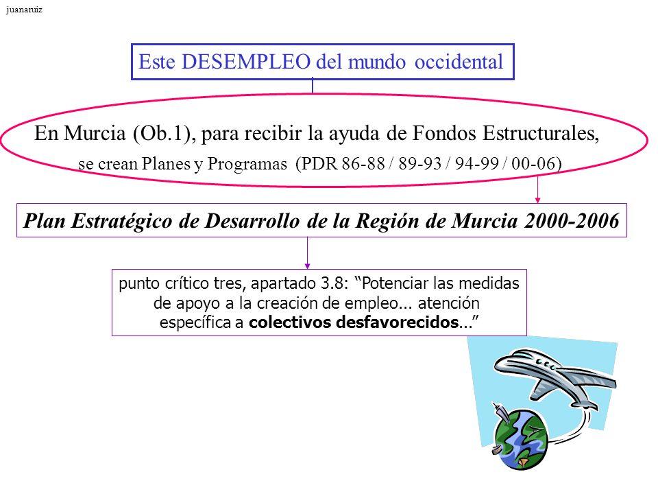 Este DESEMPLEO del mundo occidental En Murcia (Ob.1), para recibir la ayuda de Fondos Estructurales, se crean Planes y Programas (PDR 86-88 / 89-93 /