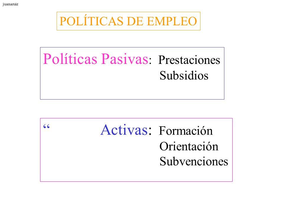 Políticas Pasivas : Prestaciones Subsidios POLÍTICAS DE EMPLEO Activas: Formación Orientación Subvenciones juanaruiz