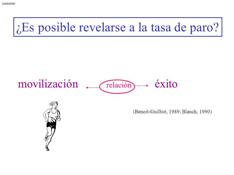 ¿Es posible revelarse a la tasa de paro? movilización relación éxito (Benoit-Guilbot, 1989; Blanch, 1990) juanaruiz