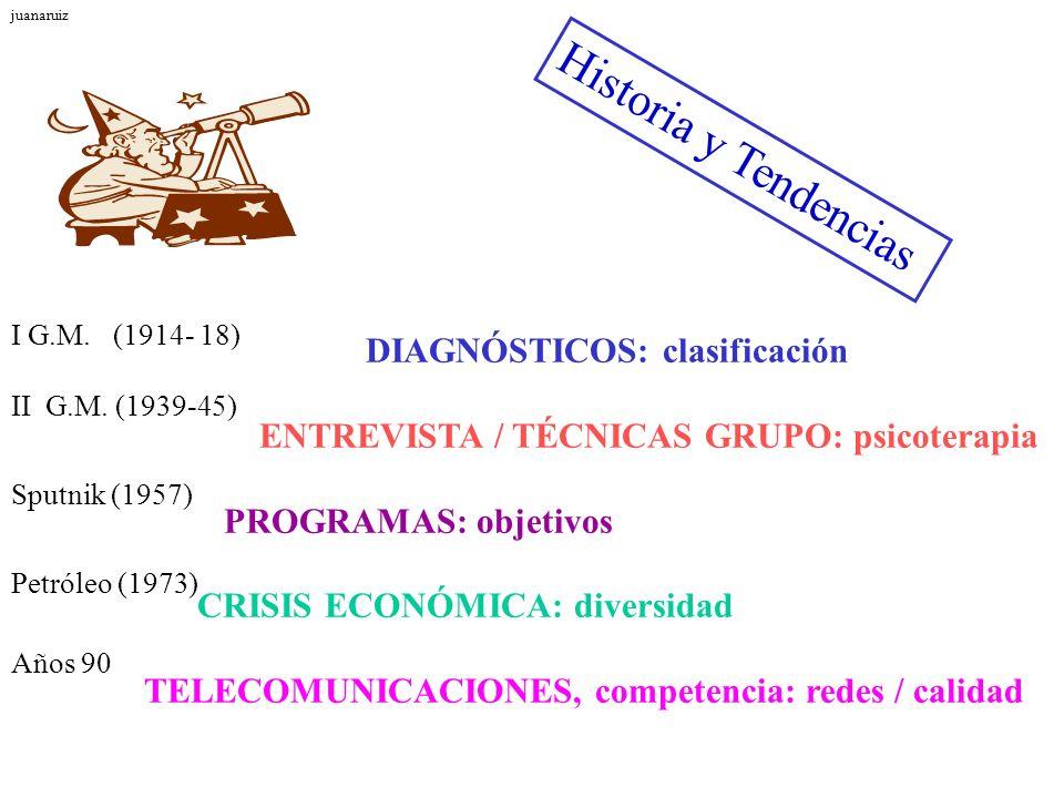 Historia y Tendencias DIAGNÓSTICOS: clasificación ENTREVISTA / TÉCNICAS GRUPO: psicoterapia PROGRAMAS: objetivos CRISIS ECONÓMICA: diversidad TELECOMU