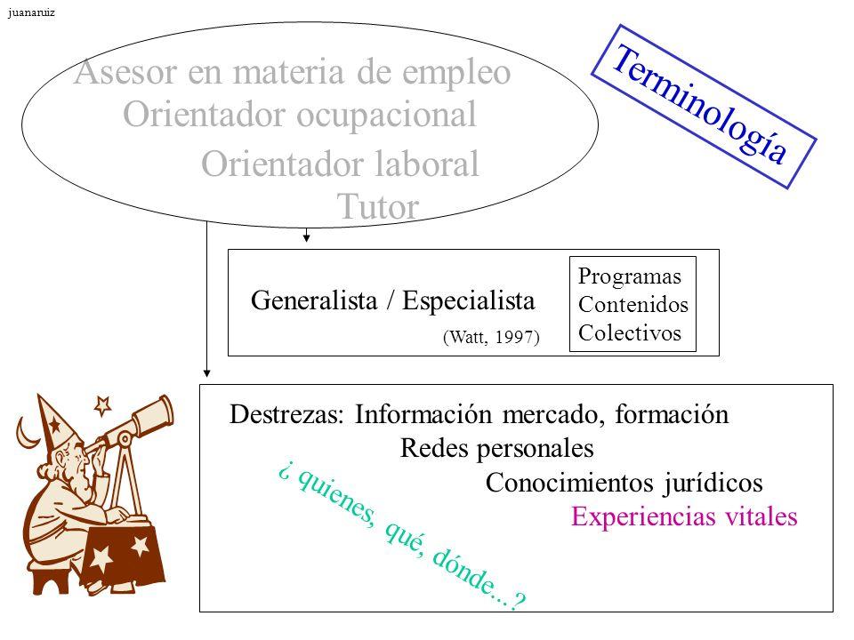 Terminología Orientador laboral Orientador ocupacional Asesor en materia de empleo Tutor Generalista / Especialista (Watt, 1997) Destrezas: Informació