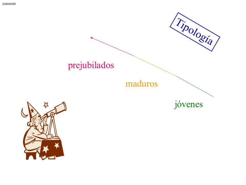 Tipología jóvenes maduros prejubilados juanaruiz