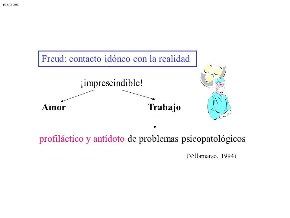 Freud: contacto idóneo con la realidad (Villamarzo, 1994) Amor Trabajo profiláctico y antídoto de problemas psicopatológicos ¡imprescindible! juanarui