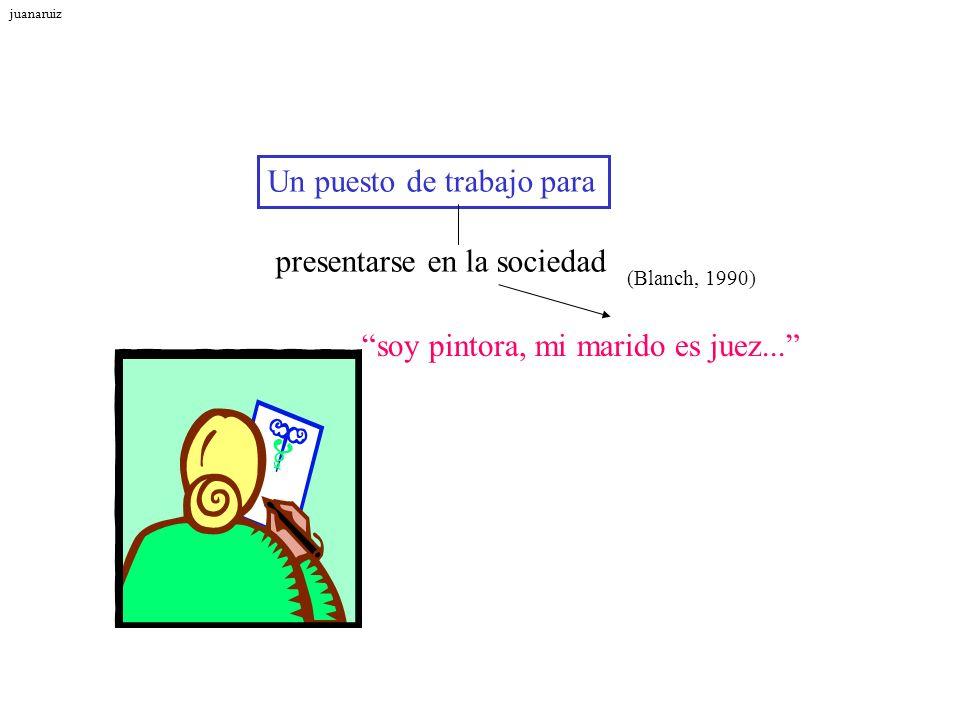 Un puesto de trabajo para (Blanch, 1990) presentarse en la sociedad soy pintora, mi marido es juez... juanaruiz